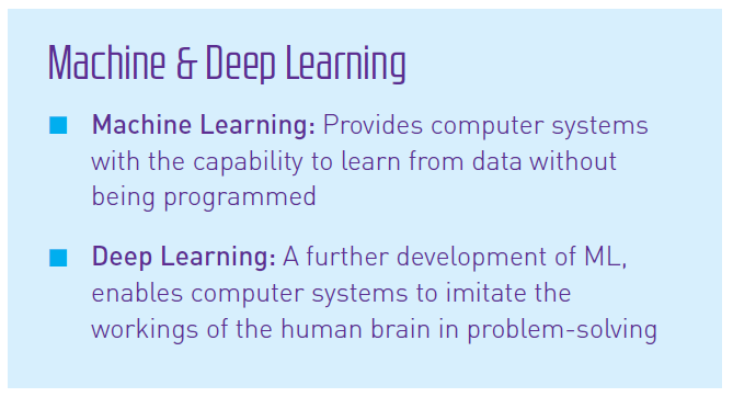 AI Report - Machine and deep learning