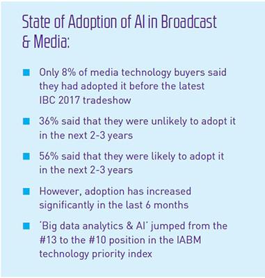 Media Tech Trends - Artificial Intelligence