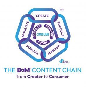 IABM Activity at IBC - BaM Content Chain