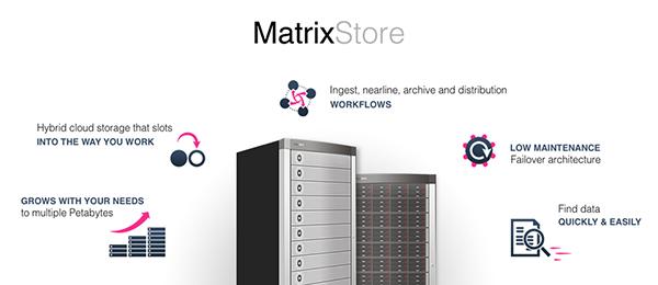 Object storage Archives - IABM
