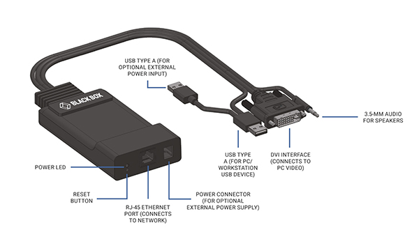 Black Box Unveils ZeroU DVI Transmitter for Emerald Unified