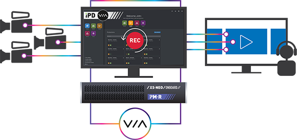 EVS' live production innovations on show at Broadcast Asia - IABM