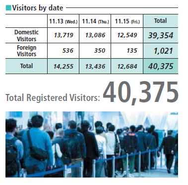 interbee visitors by date
