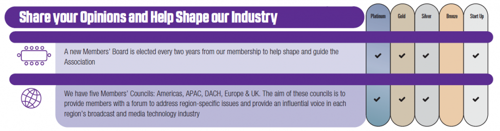 Why Join IABM - Help shape the industry
